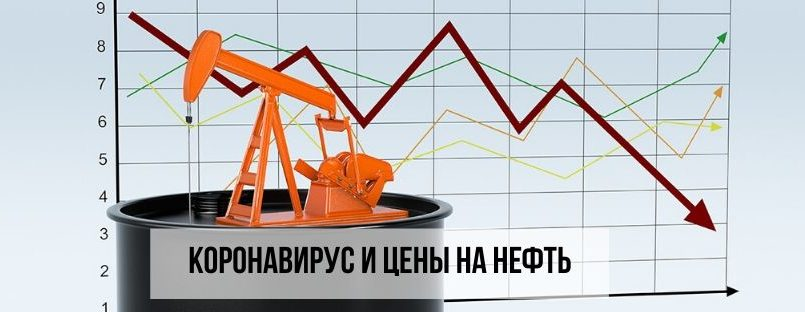 Коронавирус и цены на нефть